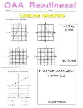 OAA Review Linear Graphs