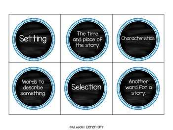 Testing Vocabulary Practice for Reading