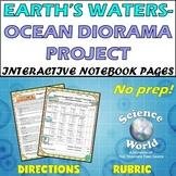 OCEAN CURRENTS, TIDES, & FLOOR FEATURES EXPLORATORY DIORAM