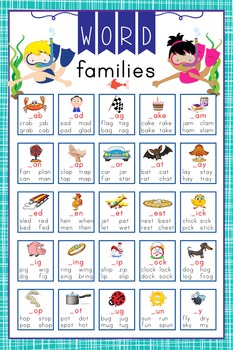 OCEAN - Classroom Decor: Language Arts, Word Families POST