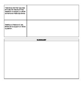ODE  Social Studies Content Statement 3 U.S. History:  Cornell Notes  (Ohio)