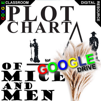 OF MICE AND MEN Plot Chart Organizer Arc - Freytag (Created for Digital)