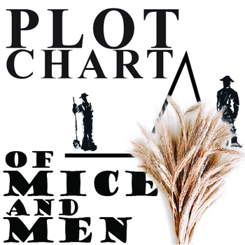OF MICE AND MEN Plot Chart Organizer Diagram Arc (Steinbeck) - Freytag's Pyramid