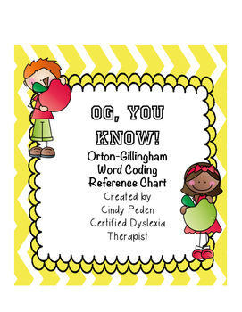 "OG, You Know! Orton-Gillingham ""Code to Decode""  Reference Chart"