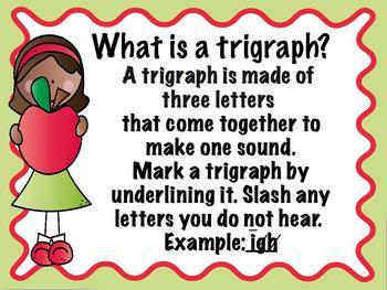 Orton-Gillingham Based Trigraph igh and VPair ie PROMETHEAN Flip Chart