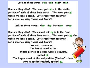 OG, You Know! Orton-Gillingham  Vowel Pairs ai and ay PROMETHEAN Flip Chart