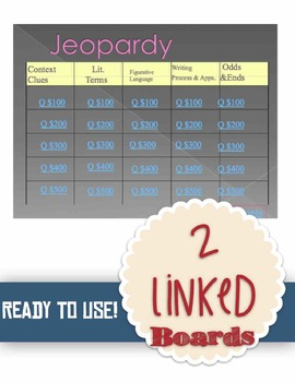 OGT Jeopardy--96 Slide Review Game