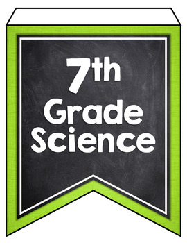 OKLAHOMA SCIENCE STANDARDS BANNERS, 7th GRADE, LIME GREEN & TURQUOISE