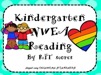 OKLAHOMA standards- NWEA helper- Kindergarten reading