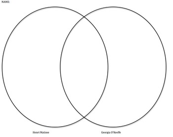 O'Keeffe and Matisse Compare and Contrast Venn Diagram