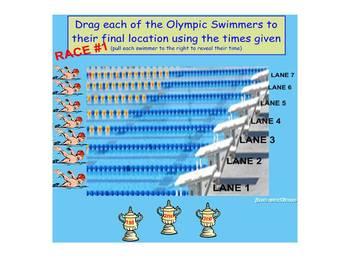 OLYMPICS COMPARE AND ORDER DECIMALS