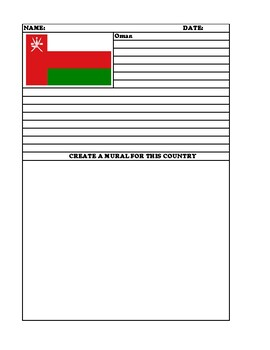 OMAN Summary Writing and Mural Assignment