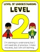 Levels of Understanding Posters for Student Reflection