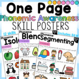 ONE PAGE Phonemic Awareness Skill Posters