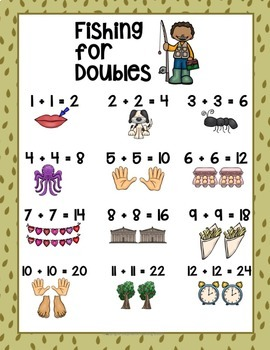 ADDING DOUBLES FACTS WORKSHEETS, LESSON PLANS, GAMES, CENTERS, AND MORE