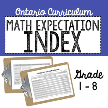 ONTARIO CURRICULUM - Math Expectation Index: Unit Planning and Modification Tool