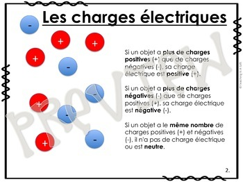 ONTARIO SCIENCE FRENCH EDITION: EDITABLE CENTRES L'ELECTRICITE