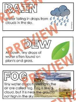 ONTARIO SCIENCE: GR. 2 AIR & WATER IN THE ENVIRONMENT ILLUSTRATED WORD WALL CARD