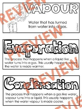 ONTARIO SCIENCE: GR. 2 AIR & WATER IN THE ENVIRONMENT ILLUSTRATED WORD WALL