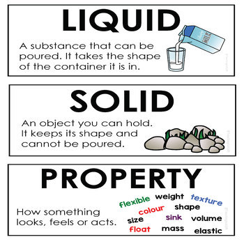 ONTARIO SCIENCE: GRADE 2 LIQUIDS & SOLIDS ILLUSTRATED WORD WALL CARDS