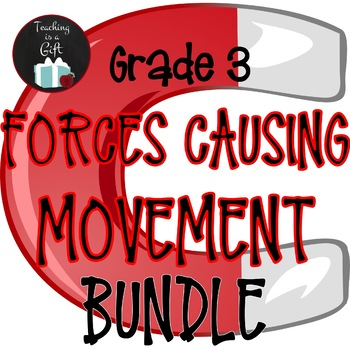 ONTARIO SCIENCE: GRADE 3 FORCES CAUSING MOVEMENT BUNDLE