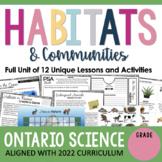 ONTARIO SCIENCE: Gr.4 Animal Habitats Inquiry Unit