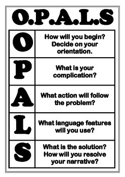 OPALS Planning Template for Writing Narratives