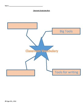 Oxford Picture Dictionary Content Areas: The Classroom Vocabulary for ESL