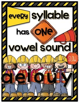 OPEN and CLOSED SYLLABLES {Identification and Construction of Simple Syllables}