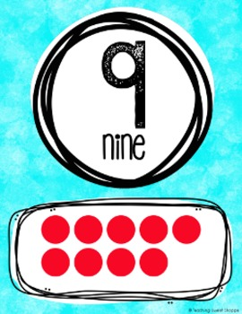 OPERATION ORGANIZATION:  Bright Number Posters 0-20!