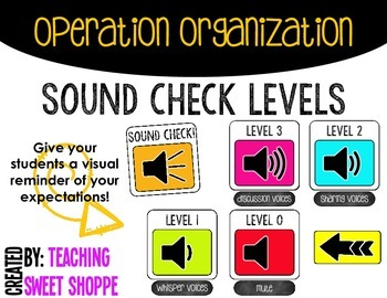 OPERATION ORGANIZATION:  Noise Level Posters!