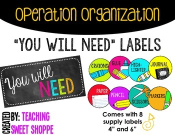 "OPERATION ORGANIZATION:  ""You Will Need"" Display Labels"