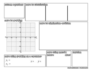 OPS - Solving Systems of Equations - PP