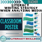 OPTIC Poster | Literacy - Analyzing Images