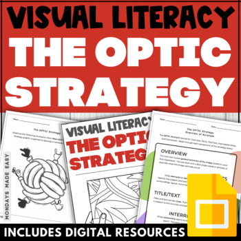 OPTIC Strategy GALLERY WALK | Visual Analysis for the Secondary Classroom