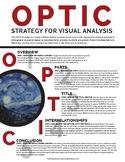 OPTIC Visual Analysis Study Guide