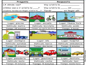 ORAL GAME PLACES VEHICLES TIME JUEGO LUGAR TRANSPORTE GRAMATICA INTEGRADA