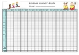 ORAL READING FLUENCY GRAPH