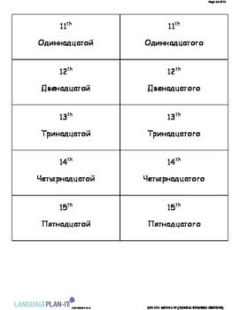 ORDINAL NUMBERS, GENITIVE (RUSSIAN)