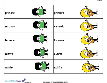 ORDINAL NUMBERS REVIEW (SPANISH)
