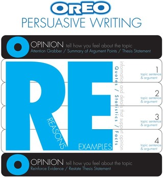 O.R.E.O. Persuasive Writing