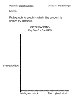 OREO Stacking Project