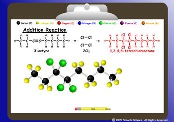 ORGANIC CHEMISTRY REACTIONS