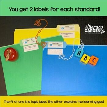 COMMON CORE ORGANIZATION TOOLKIT {2nd Grade Teachers} BUNDLE