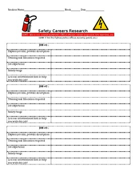OSHA Safety Careers Research