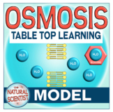 OSMOSIS MODEL - Table Top Learning in Biology