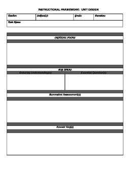 OTES Template For UnitLesson Plans For Social Studies By One Stop - Otes lesson plan template