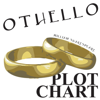 OTHELLO Plot Chart Organizer (by Shakespeare) - Freytag's Pyramid