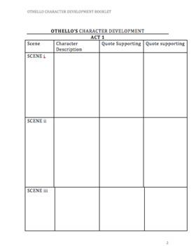 SHAKESPEARE: Othello: Character Development Workbook
