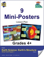 Earth Science - 9 Mini-Posters